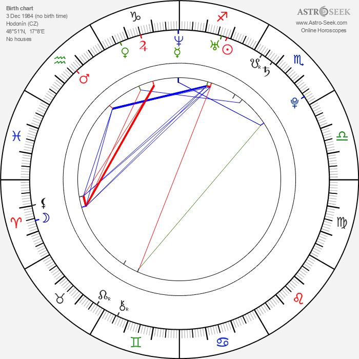Blanka Javorská - Astrology Natal Birth Chart