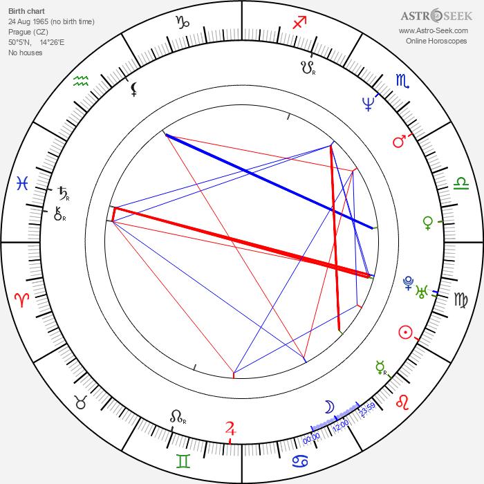 Blanka Šrůmová - Astrology Natal Birth Chart