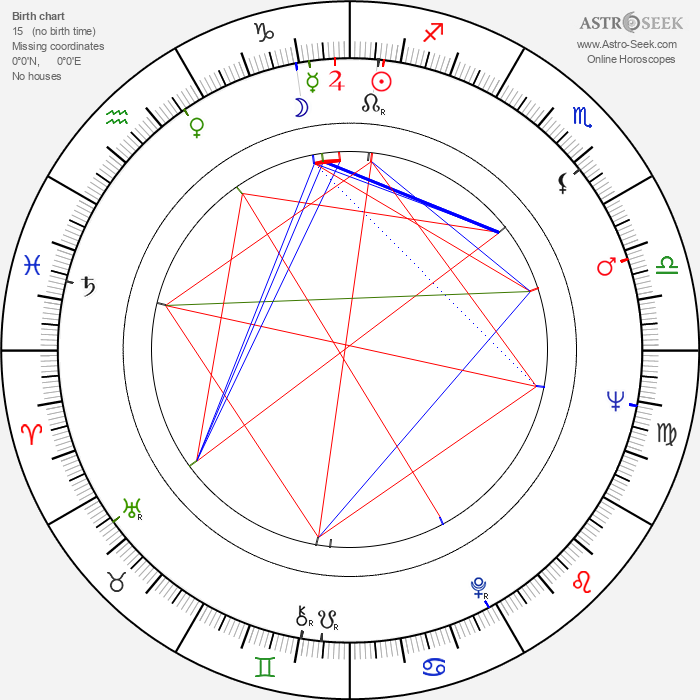 Blažena Rýznarová - Astrology Natal Birth Chart