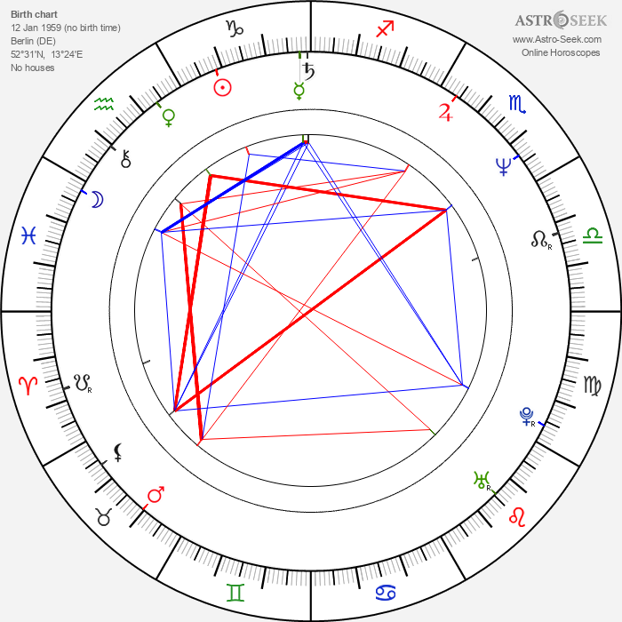 Blixa Bargeld - Astrology Natal Birth Chart