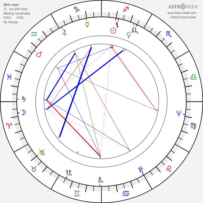 Bo Andersson - Astrology Natal Birth Chart
