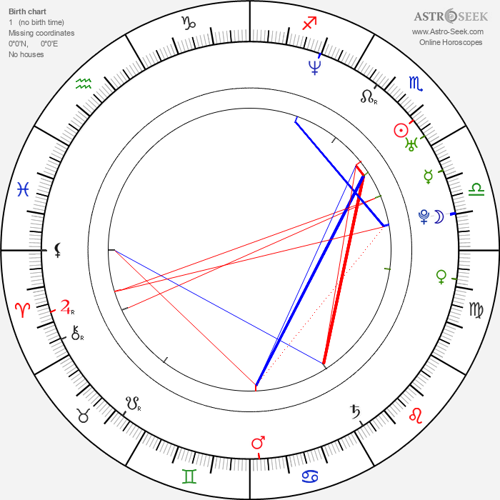 Bo Bice - Astrology Natal Birth Chart