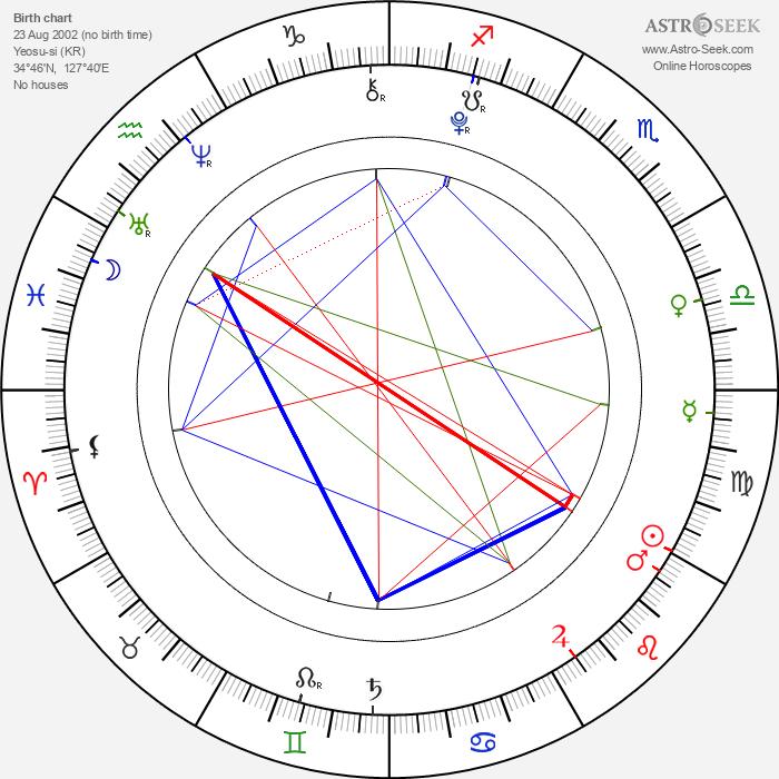 Bo-geun Cheon - Astrology Natal Birth Chart