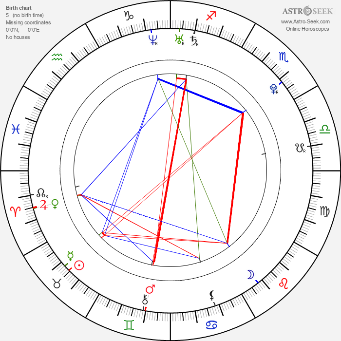 Bo-mi Jeon - Astrology Natal Birth Chart