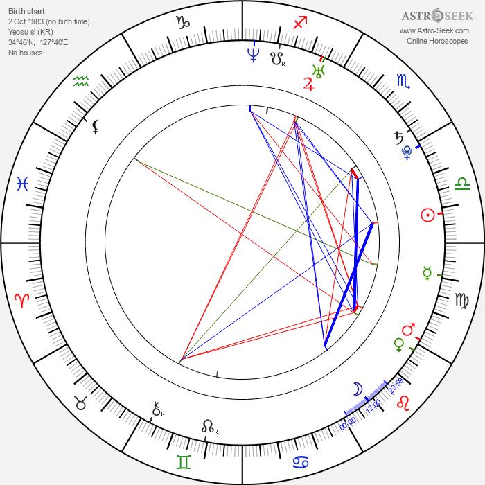 Bo-ra Hwang - Astrology Natal Birth Chart