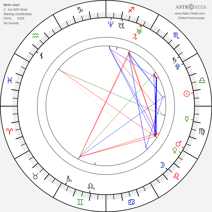 Bo-ra Hwang - Astrology Natal Birth Chart