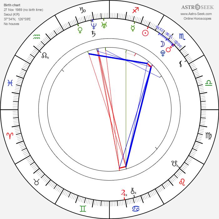 Bo-ra Nam - Astrology Natal Birth Chart