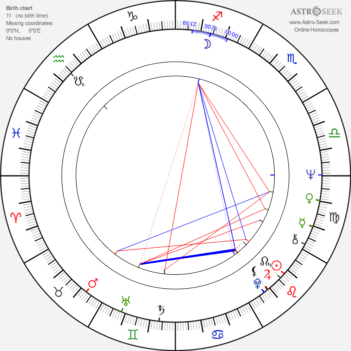 Boaz Davidson - Astrology Natal Birth Chart