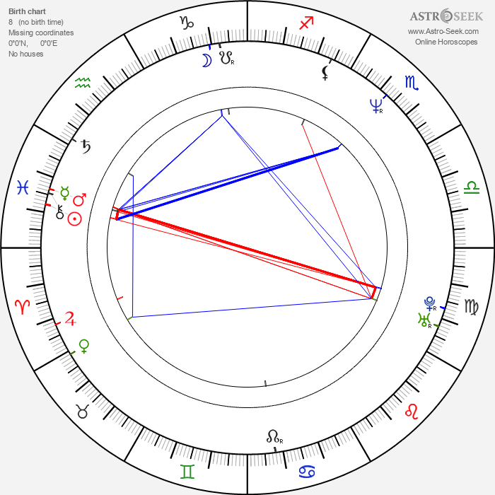 Bob Bergen - Astrology Natal Birth Chart