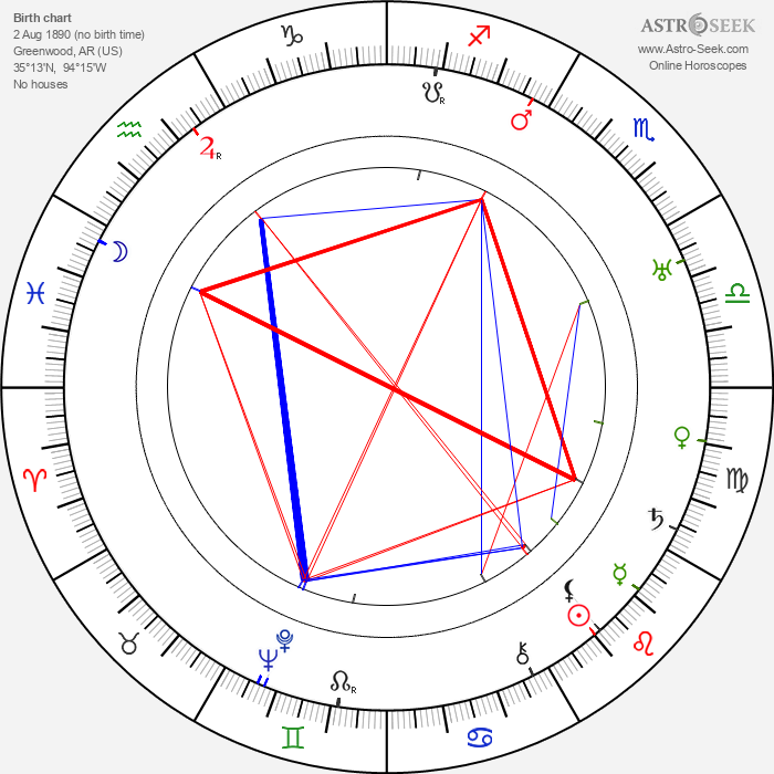 Bob Burns - Astrology Natal Birth Chart