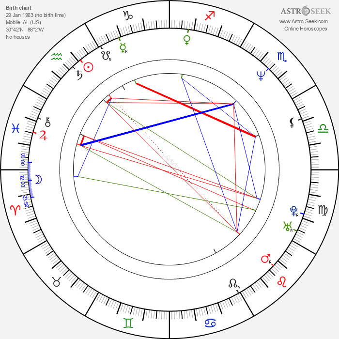 Bob Howard - Astrology Natal Birth Chart