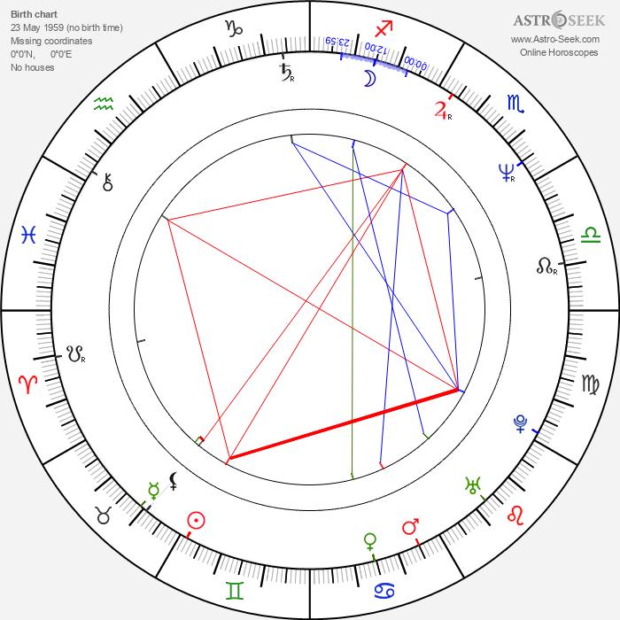 Bob Mortimer - Astrology Natal Birth Chart