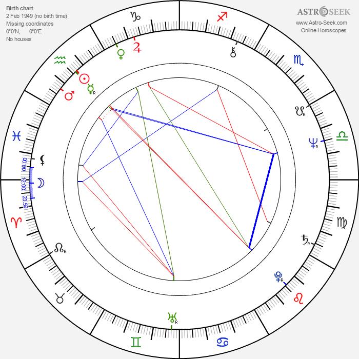 Bob Schott - Astrology Natal Birth Chart