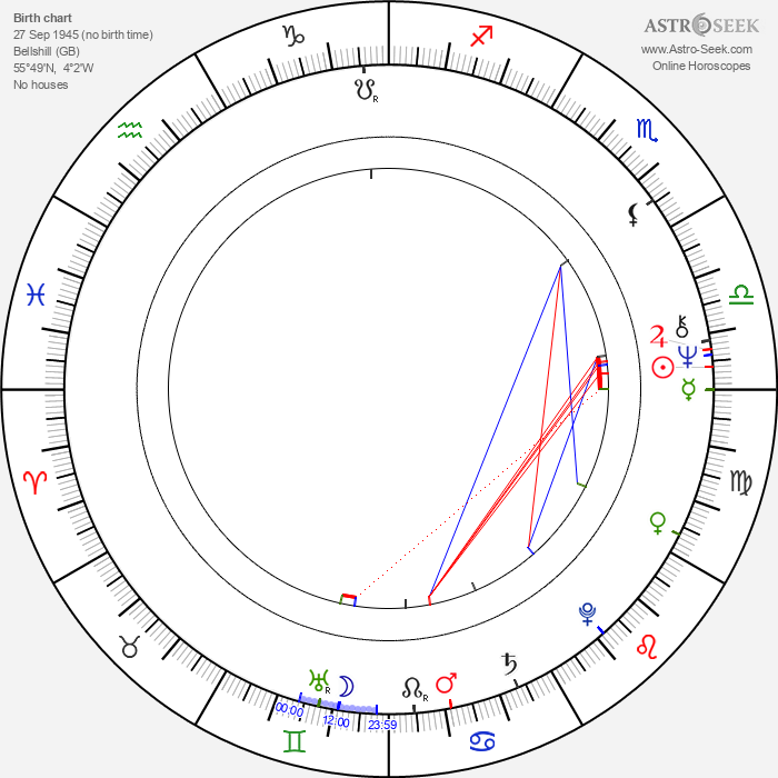 Bob Spiers - Astrology Natal Birth Chart