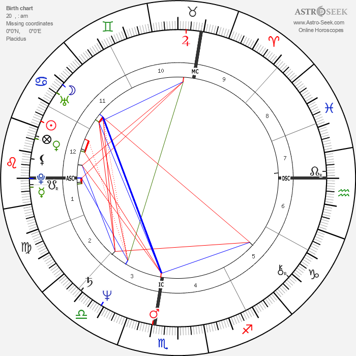 Bob Travaglini - Astrology Natal Birth Chart