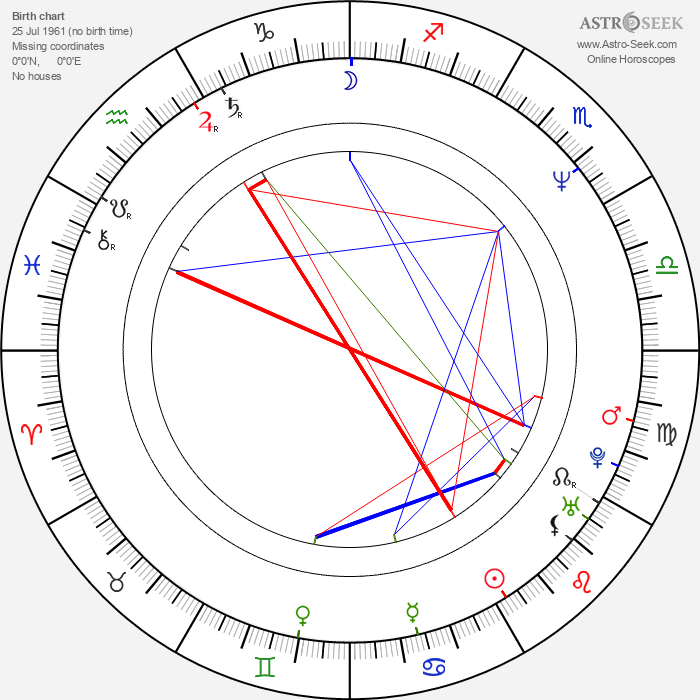 Bobbie Eakes - Astrology Natal Birth Chart
