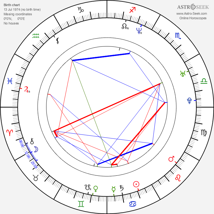 Bobbie Peers - Astrology Natal Birth Chart