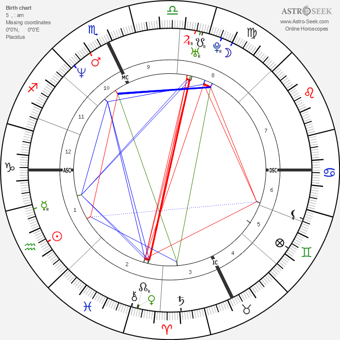 Bobby Brown - Astrology Natal Birth Chart