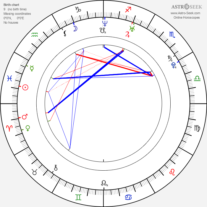Bobby Campo - Astrology Natal Birth Chart