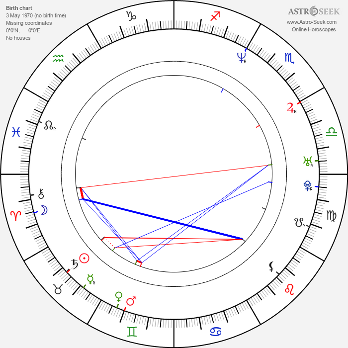 Bobby Cannavale - Astrology Natal Birth Chart