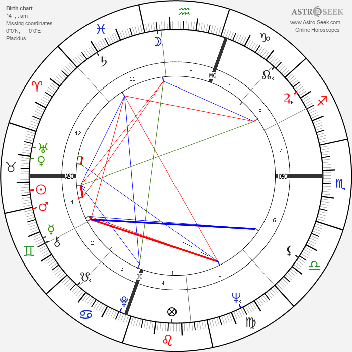 Bobby Darin - Astrology Natal Birth Chart