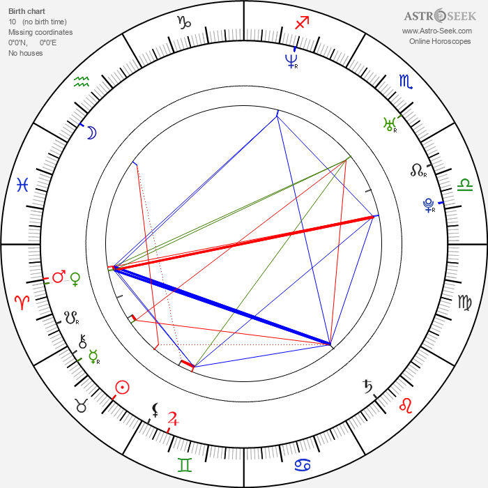 Bobby Jon Drinkard - Astrology Natal Birth Chart