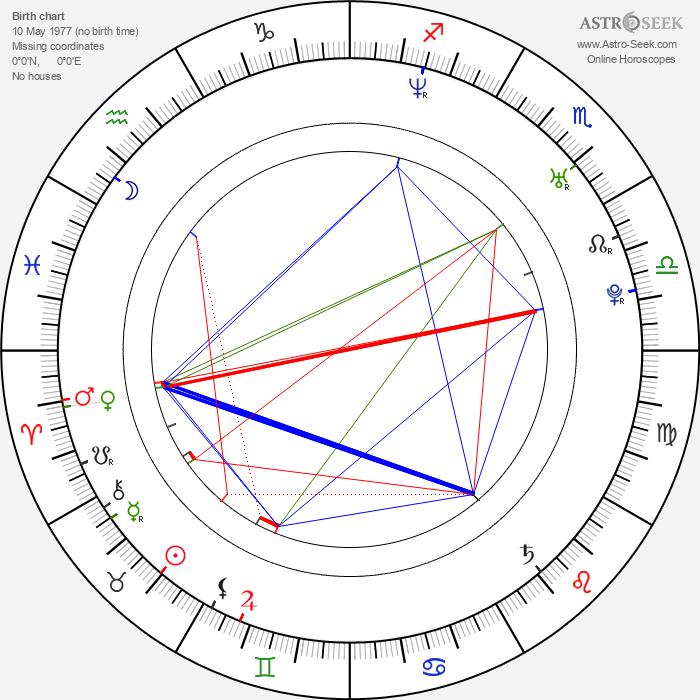 Bobby Jon Drinkard - Astrology Natal Birth Chart