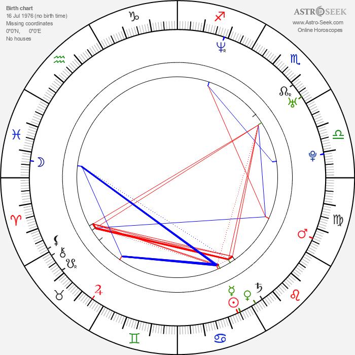 Bobby Lashley - Astrology Natal Birth Chart