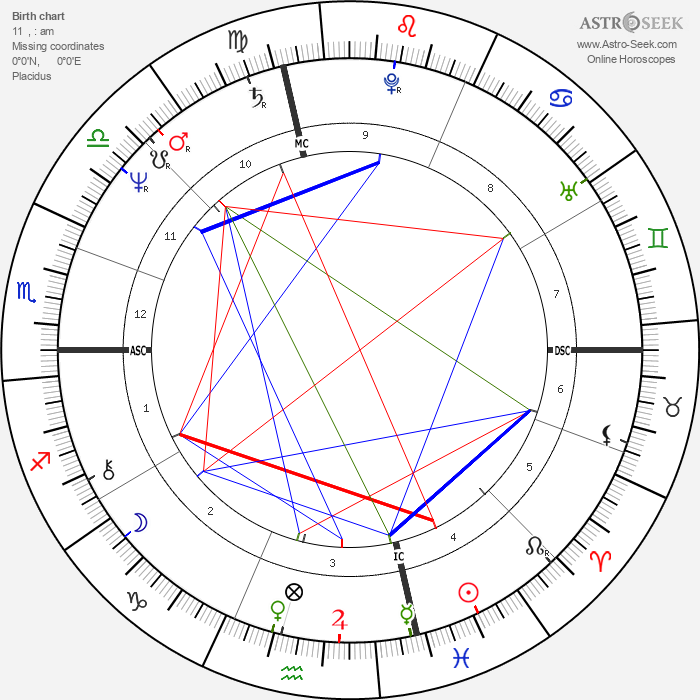 Bobby McFerrin - Astrology Natal Birth Chart