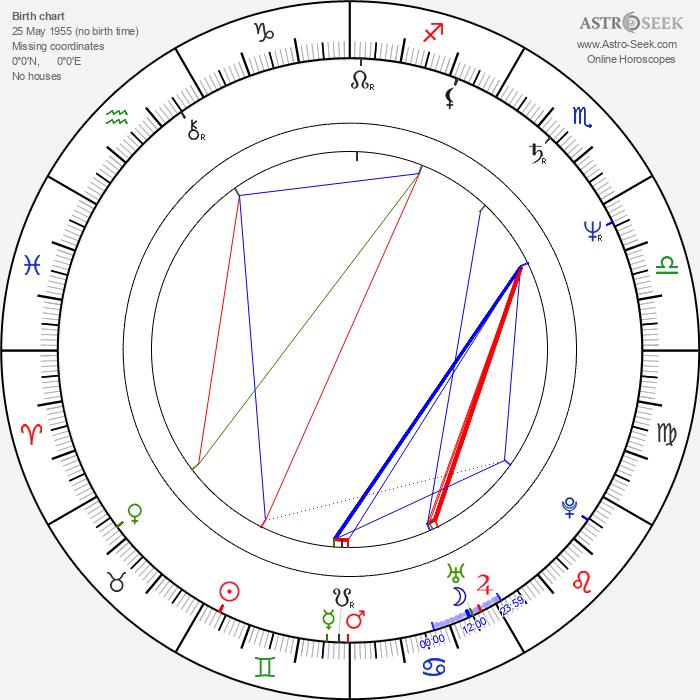 Bobby Slayton - Astrology Natal Birth Chart