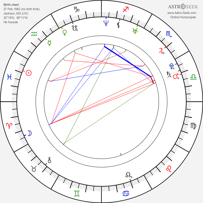 Bobby Valentino - Astrology Natal Birth Chart