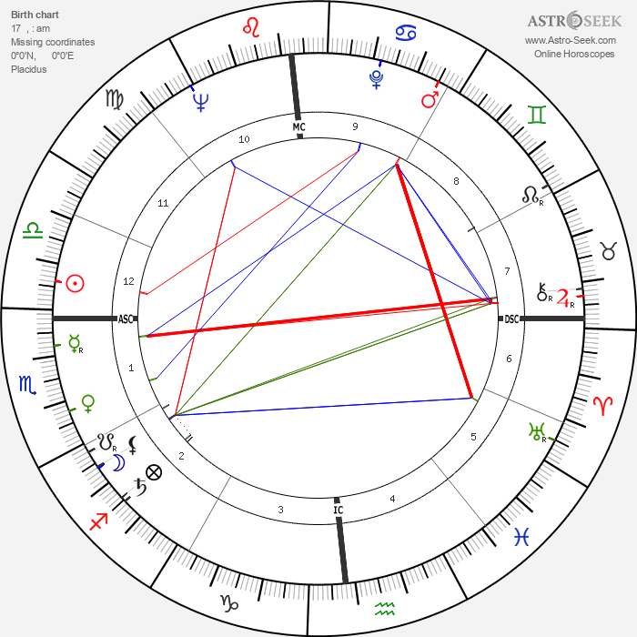 Bobby Walston - Astrology Natal Birth Chart