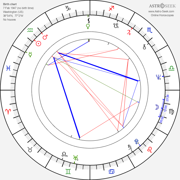 Bobby Z - Astrology Natal Birth Chart