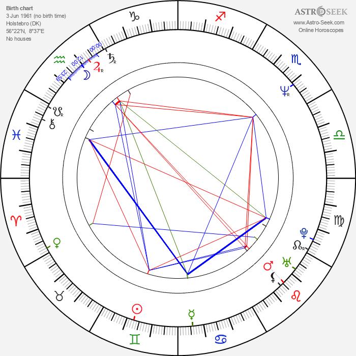 Bodil Jørgensen - Astrology Natal Birth Chart
