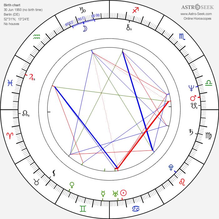 Bodo Fürneisen - Astrology Natal Birth Chart