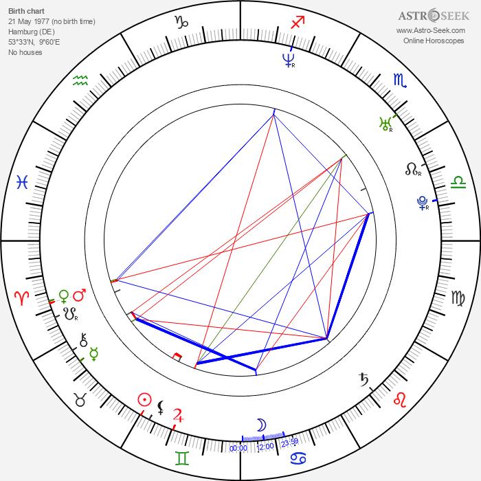 Bodo Wartke - Astrology Natal Birth Chart