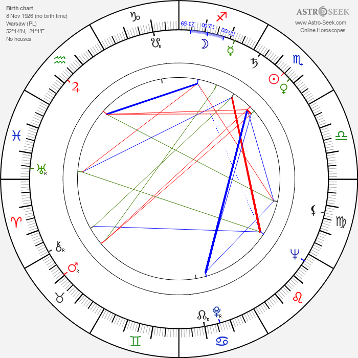 Bogdan Baer - Astrology Natal Birth Chart