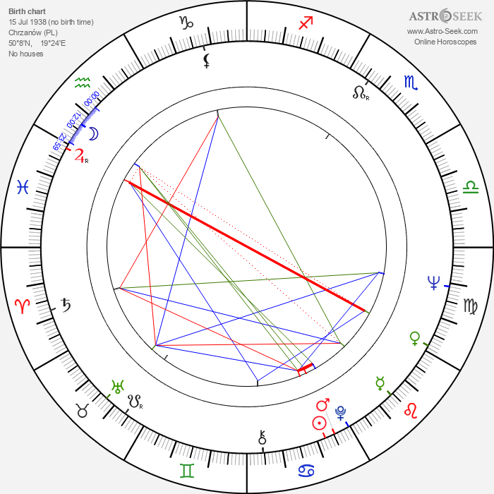 Bogdan Potocki - Astrology Natal Birth Chart