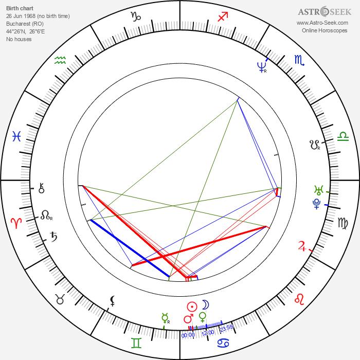 Bogdan Voda - Astrology Natal Birth Chart