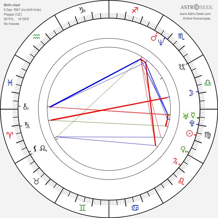 Bohdan Tůma - Astrology Natal Birth Chart