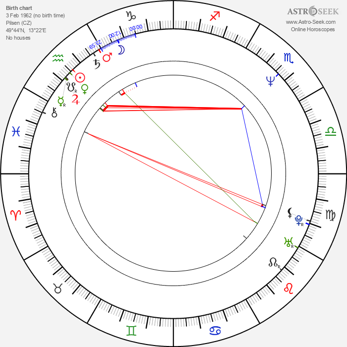 Bohouš Josef - Astrology Natal Birth Chart