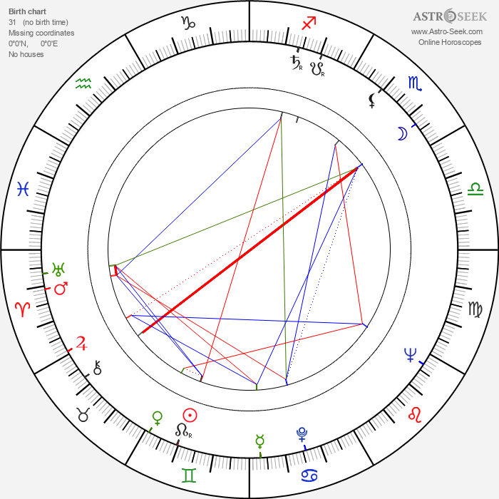 Bohumil Slezáček - Astrology Natal Birth Chart