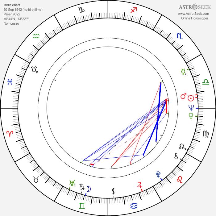 Bohumila Dolejšová - Astrology Natal Birth Chart