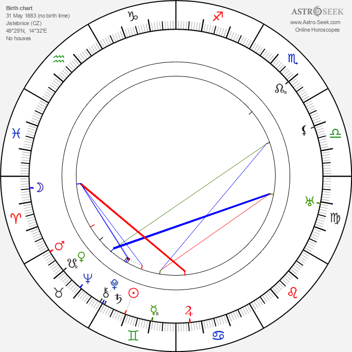 Bohuš Lauda - Astrology Natal Birth Chart