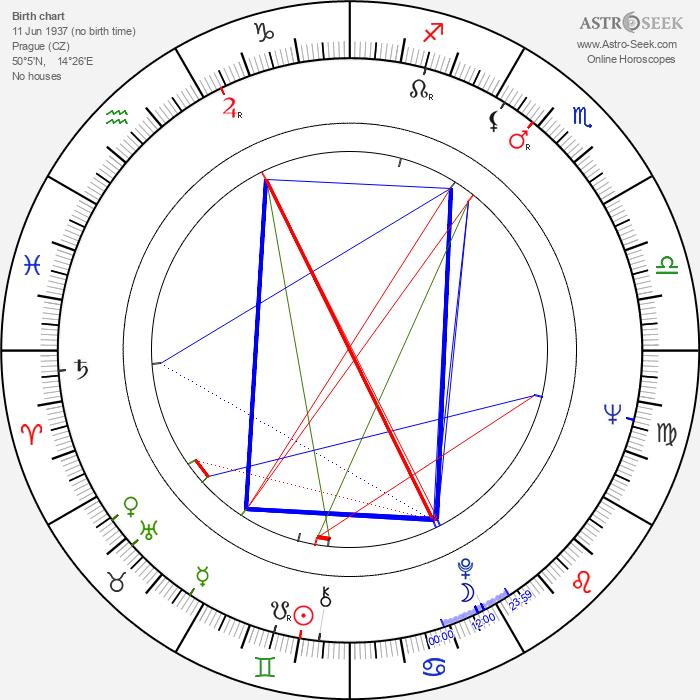 Bohuslav Maršík - Astrology Natal Birth Chart