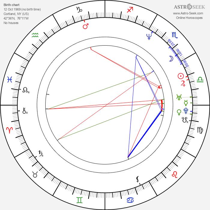 Boise Thomas - Astrology Natal Birth Chart
