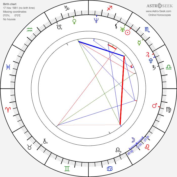Bojana Novakovic - Astrology Natal Birth Chart