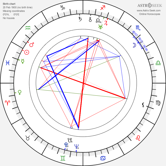 Boleslaw Kaminski - Astrology Natal Birth Chart