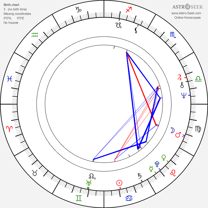 Bolo Yeung - Astrology Natal Birth Chart