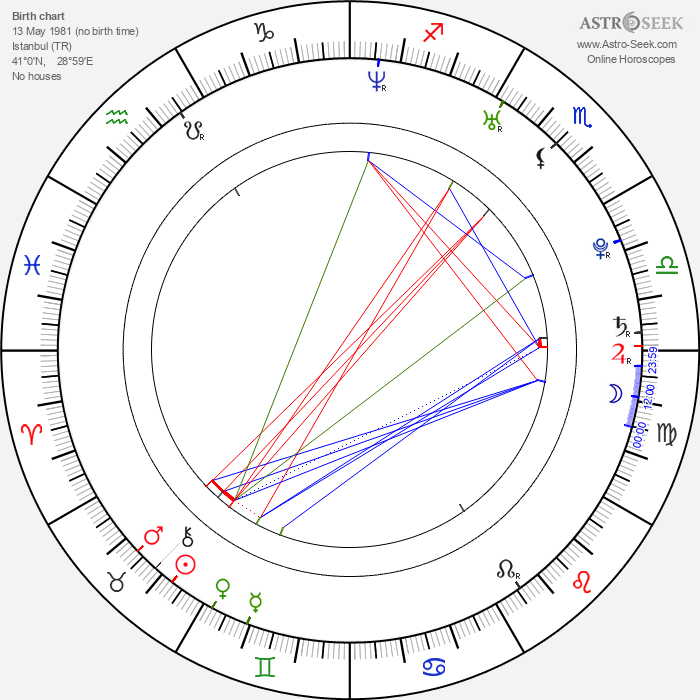Boncuk Yilmaz - Astrology Natal Birth Chart